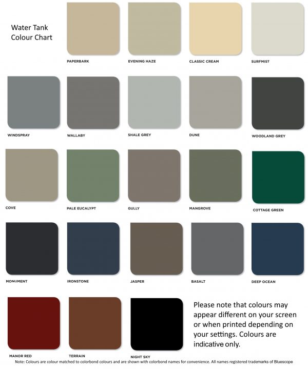 rosemark water tanks colour chart